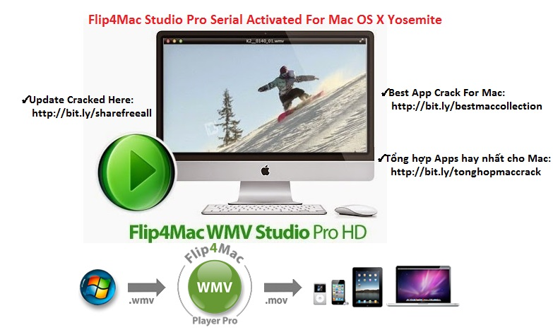 The perfect video and music player for Mac OS X