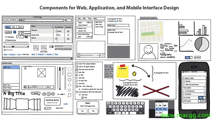 Balsamiq Mockups 3.5.17 Serial Crack For Mac OS Free Download